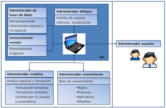 img_proceso_toma_decisiones_ar1